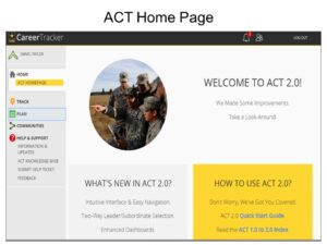 ACT Homepage